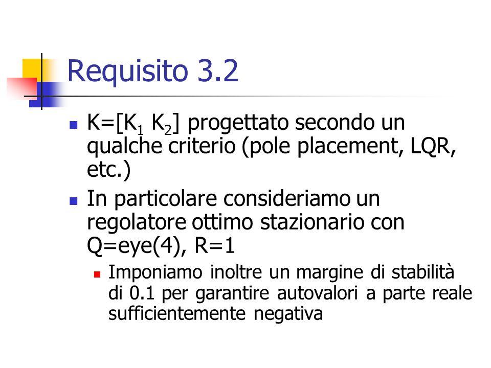 Requisito 3.2 K=[K1 K2] progettato secondo un qualche criterio (pole placement, LQR, etc.)